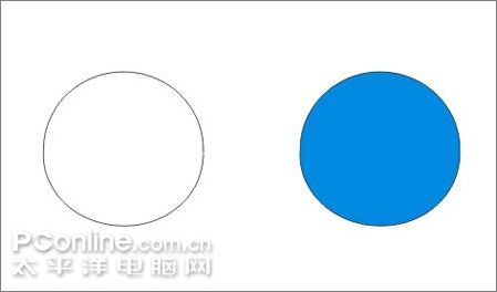 用椭圆工具画一个椭圆,填充蓝色,轮廓宽度自定,线条别太粗就行.