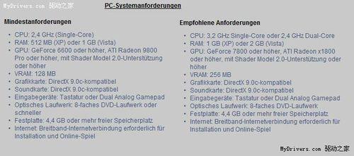 方公布PC版 FIFA 10 配置需求